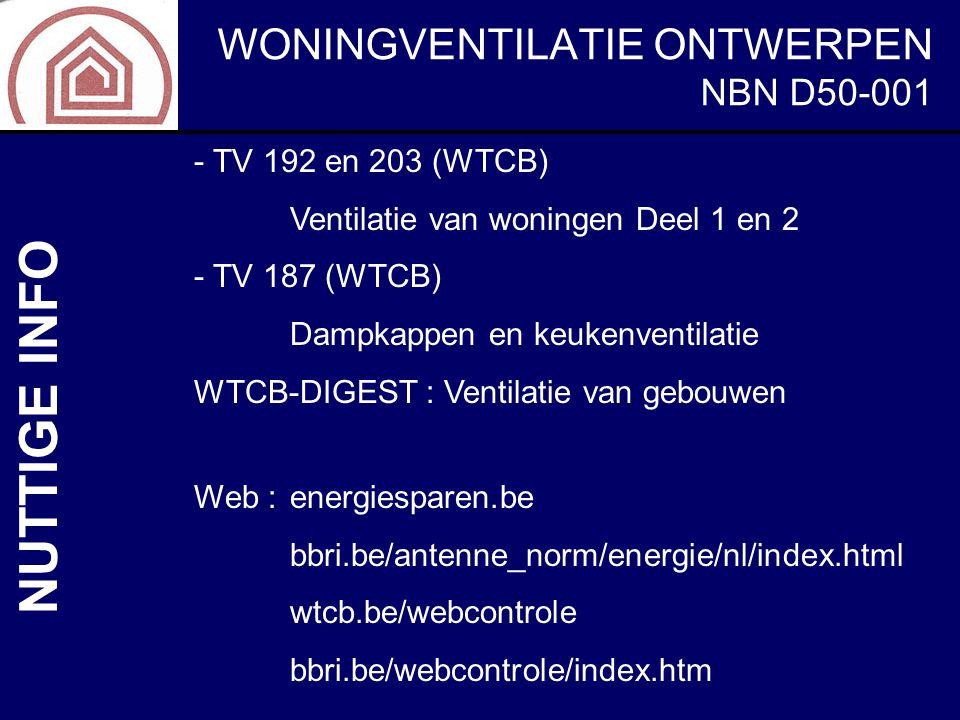 NUTTIGE INFO NBN D50-001 - TV 192 en 203 (WTCB)