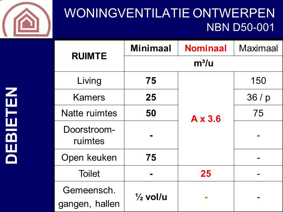 DEBIETEN NBN D50-001 RUIMTE Minimaal Nominaal Maximaal m³/u Living 75