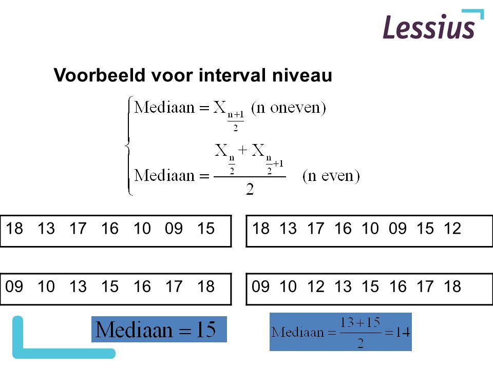 Voorbeeld voor interval niveau
