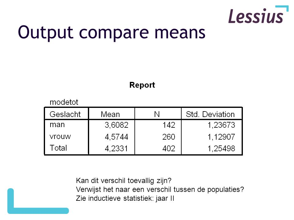 Output compare means Kan dit verschil toevallig zijn.