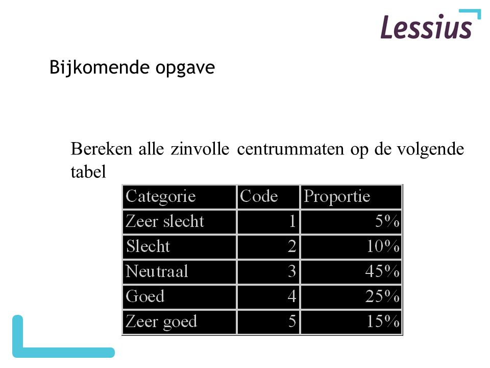Bijkomende opgave Bereken alle zinvolle centrummaten op de volgende tabel