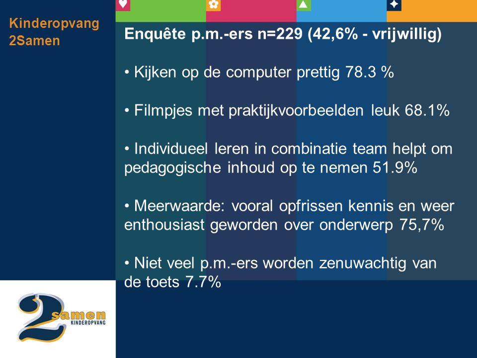 Enquête p.m.-ers n=229 (42,6% - vrijwillig)