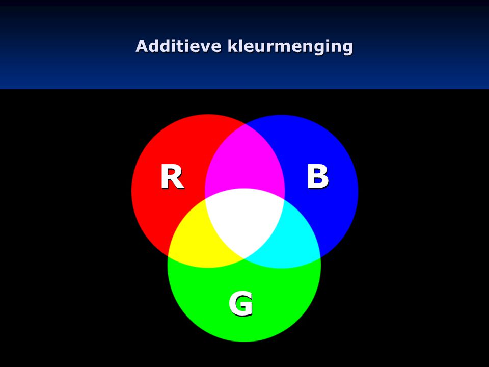 Additieve kleurmenging