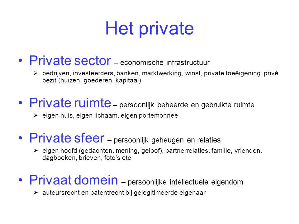 Het private Private sector – economische infrastructuur