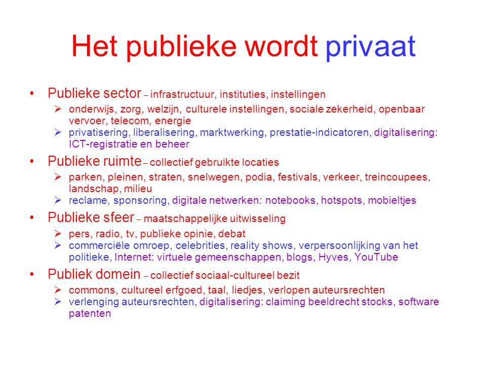 Het publieke wordt privaat