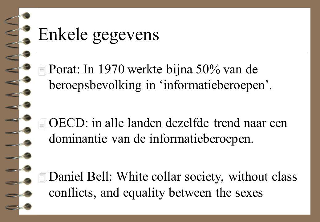 Enkele gegevens Porat: In 1970 werkte bijna 50% van de beroepsbevolking in 'informatieberoepen'.