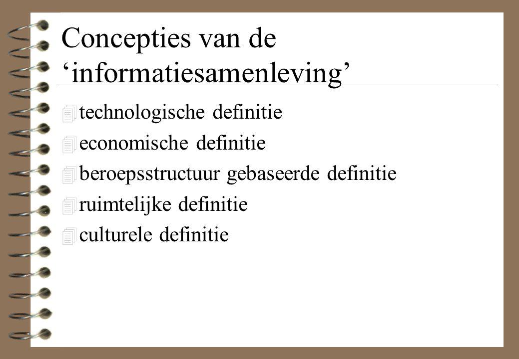 Concepties van de 'informatiesamenleving'