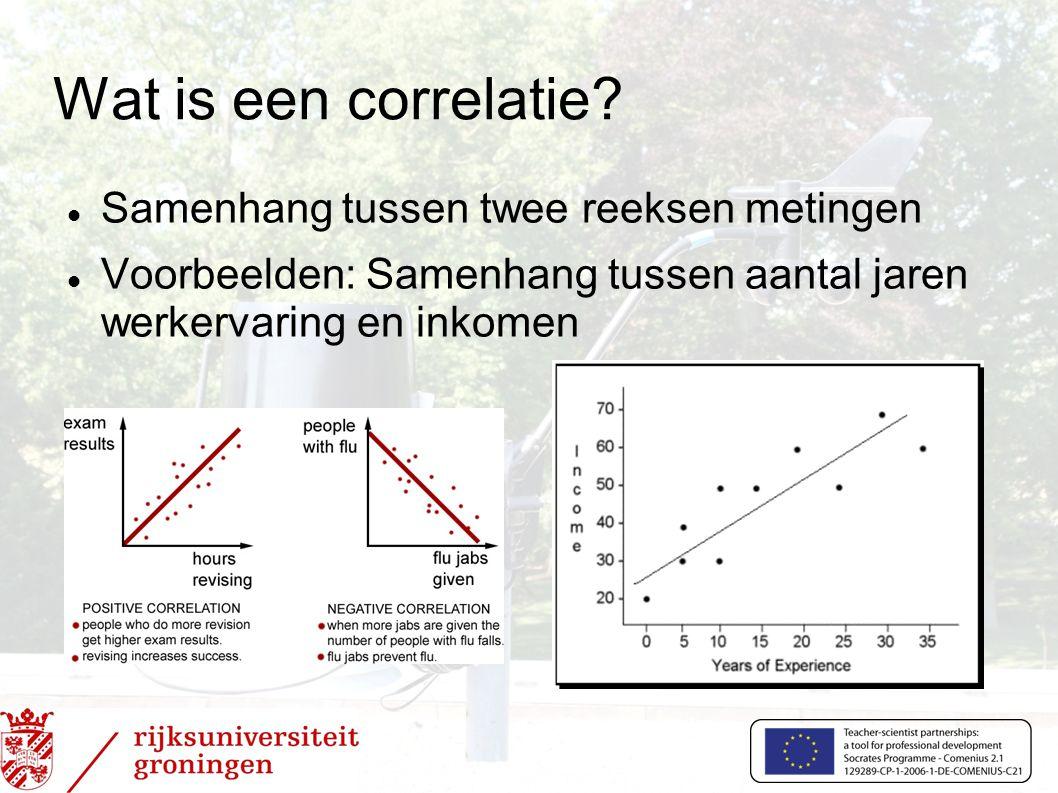 Wat is een correlatie Samenhang tussen twee reeksen metingen