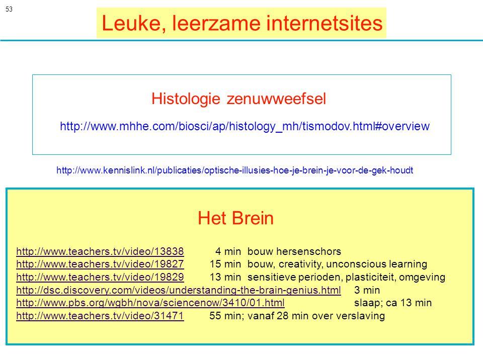 Leuke, leerzame internetsites