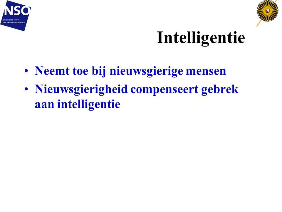 Intelligentie Neemt toe bij nieuwsgierige mensen