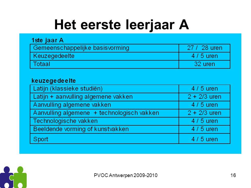 Het eerste leerjaar A PVOC Antwerpen 2009-2010