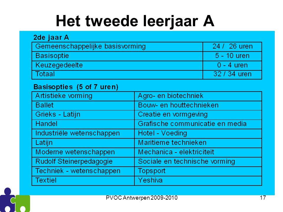 Het tweede leerjaar A PVOC Antwerpen 2009-2010