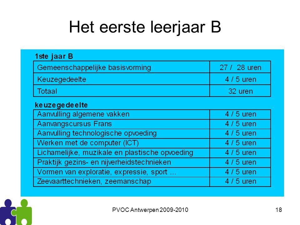 Het eerste leerjaar B PVOC Antwerpen 2009-2010