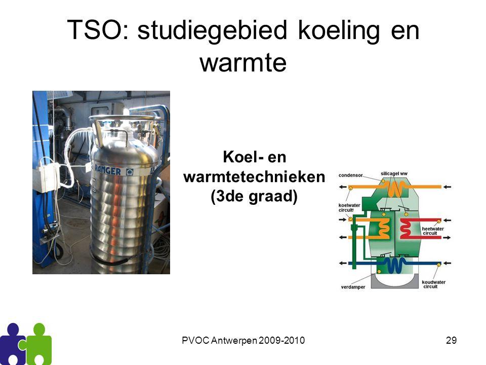 TSO: studiegebied koeling en warmte