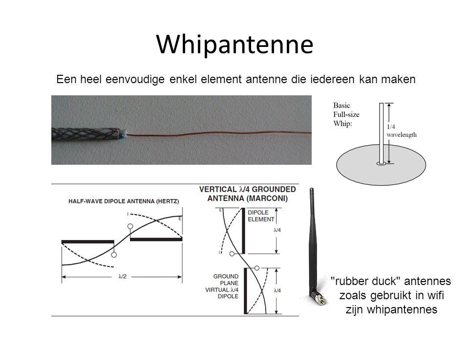 zoals gebruikt in wifi zijn whipantennes