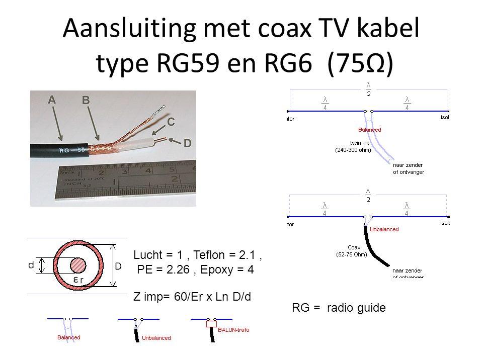 Aansluiting met coax TV kabel type RG59 en RG6 (75Ω)