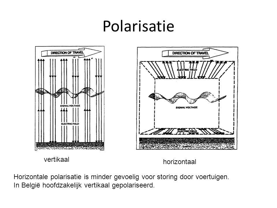 Polarisatie vertikaal horizontaal