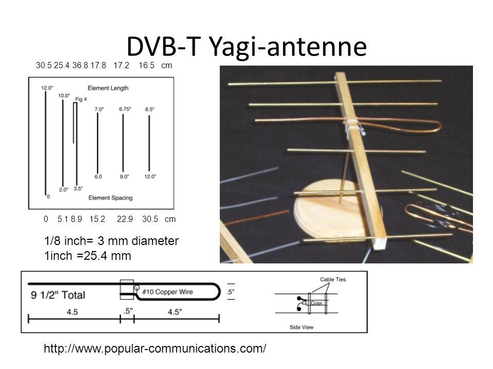 DVB-T Yagi-antenne 1/8 inch= 3 mm diameter 1inch =25.4 mm