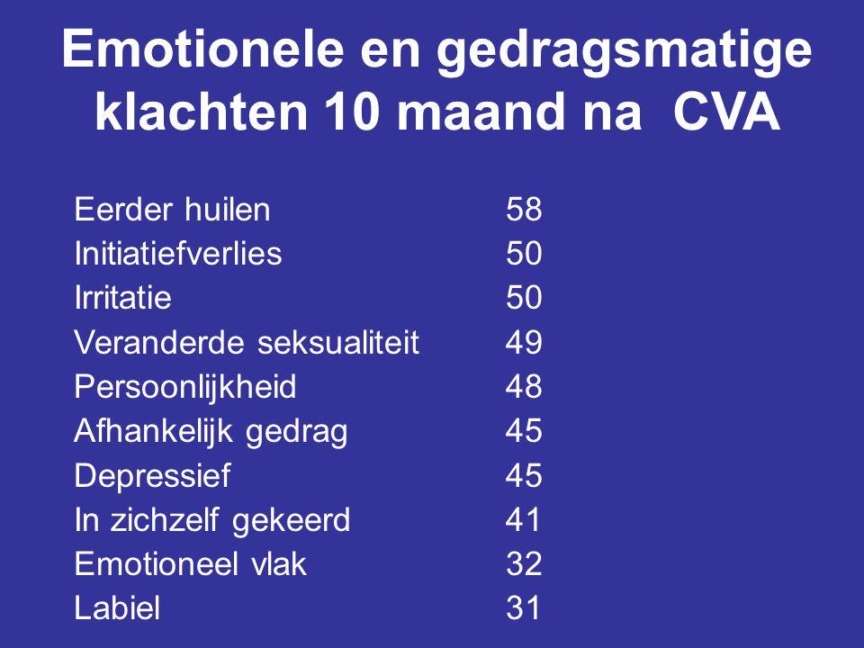 Emotionele en gedragsmatige klachten 10 maand na CVA