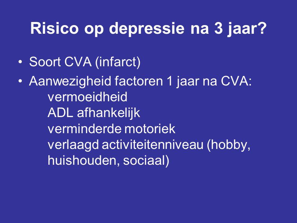 Risico op depressie na 3 jaar