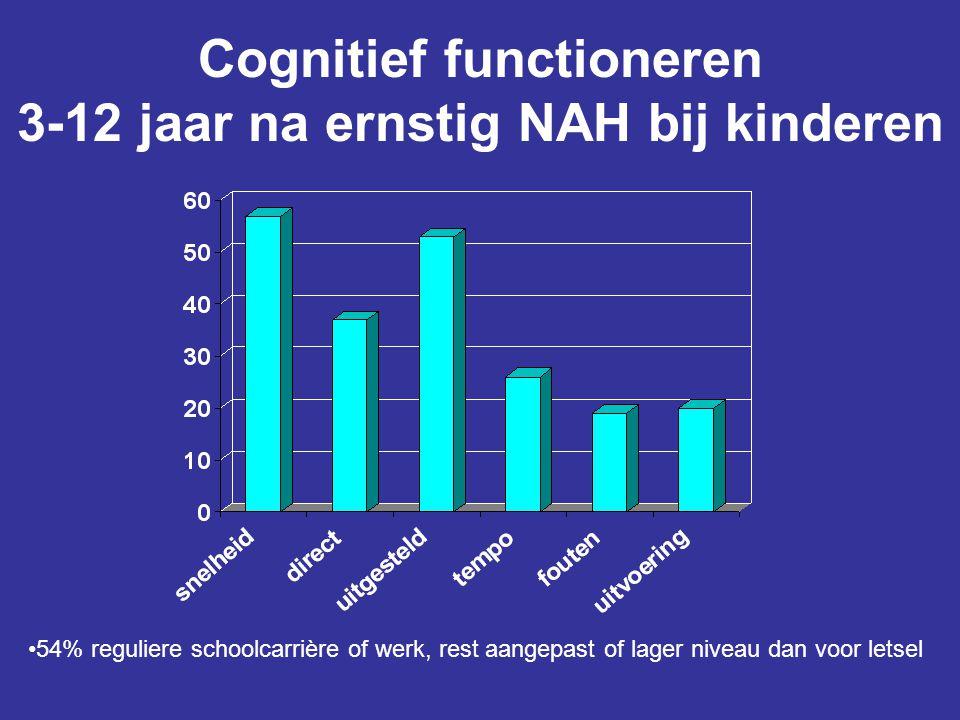 Cognitief functioneren 3-12 jaar na ernstig NAH bij kinderen
