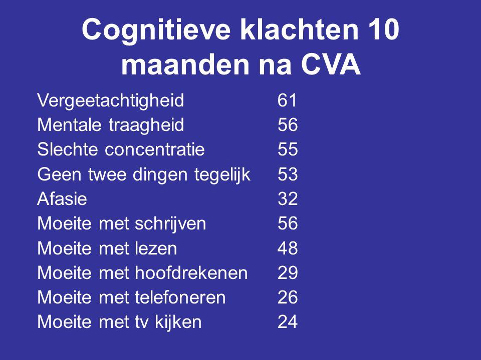 Cognitieve klachten 10 maanden na CVA