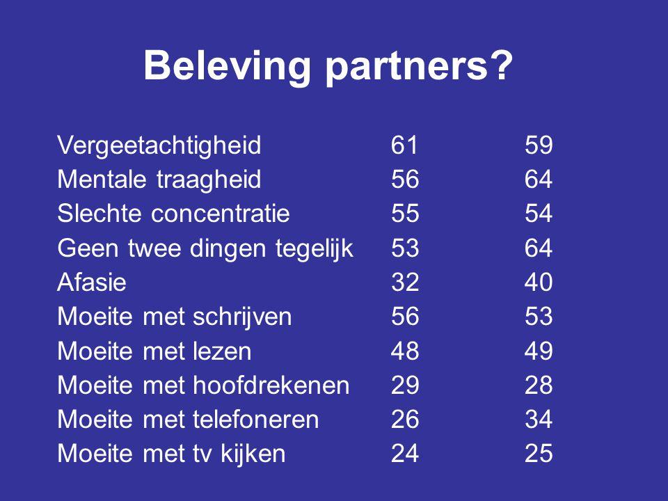 Beleving partners Vergeetachtigheid 61 59 Mentale traagheid 56 64