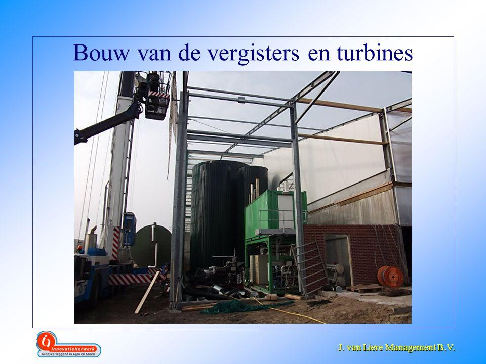 Bouw van de vergisters en turbines
