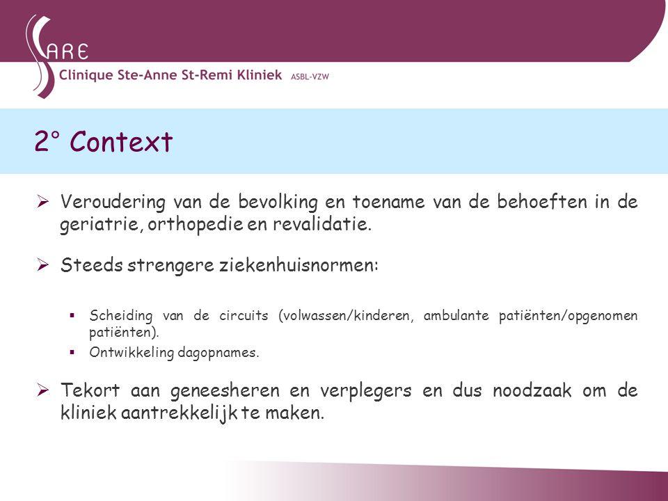 2° Context Veroudering van de bevolking en toename van de behoeften in de geriatrie, orthopedie en revalidatie.