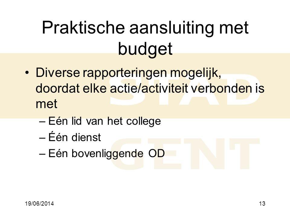 Praktische aansluiting met budget