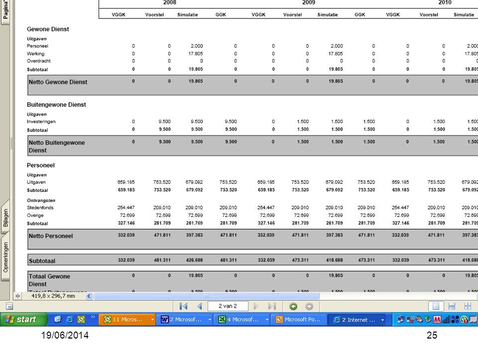 2/04/2017 Hier ziet u een voorbeeld van een overzichtsrapport voor 1 activiteit.