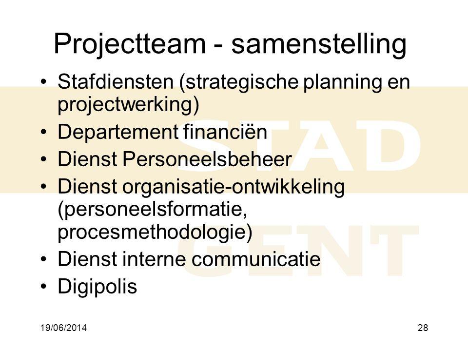 Projectteam - samenstelling