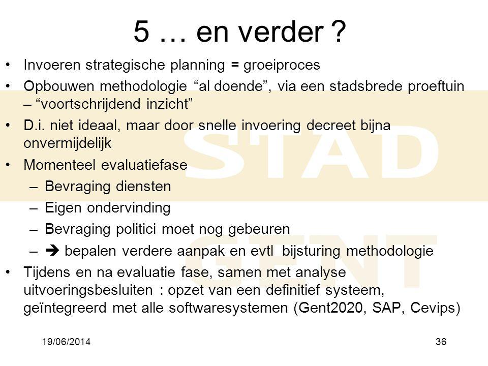 5 … en verder Invoeren strategische planning = groeiproces