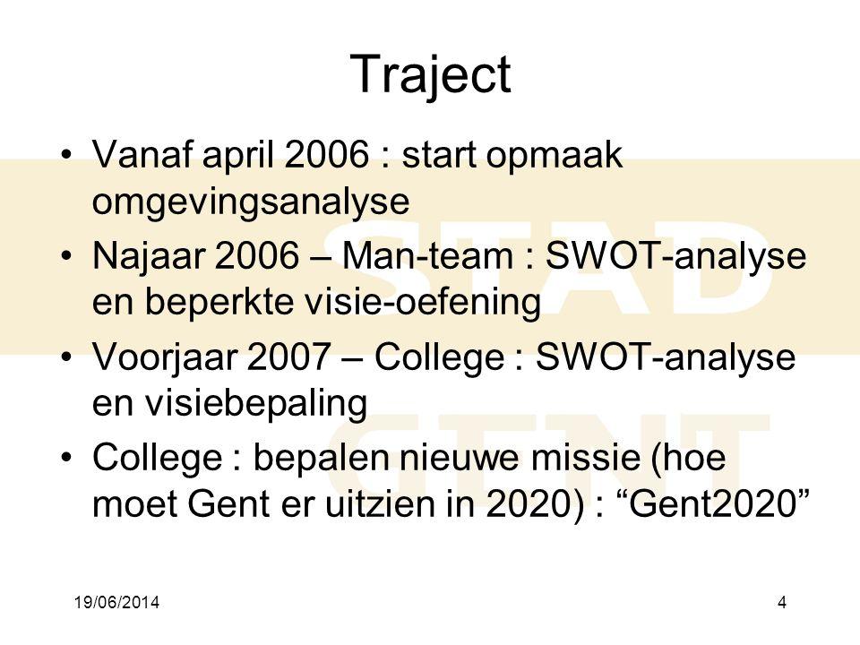 Traject Vanaf april 2006 : start opmaak omgevingsanalyse