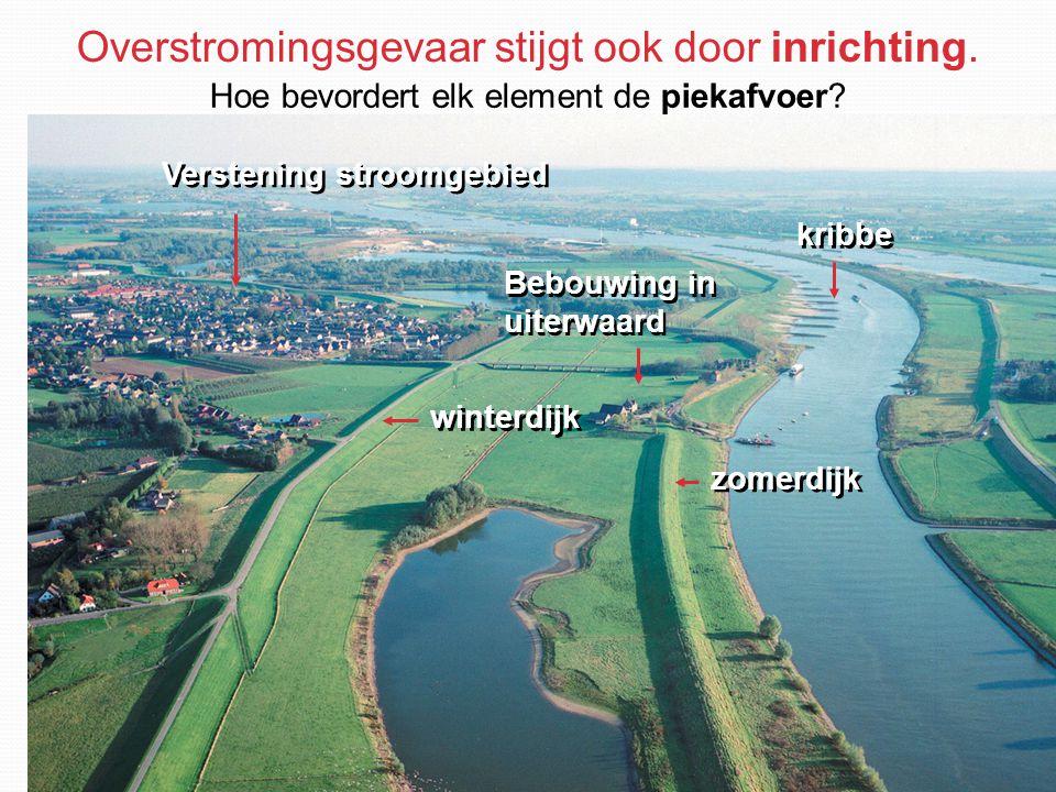 Overstromingsgevaar stijgt ook door inrichting.