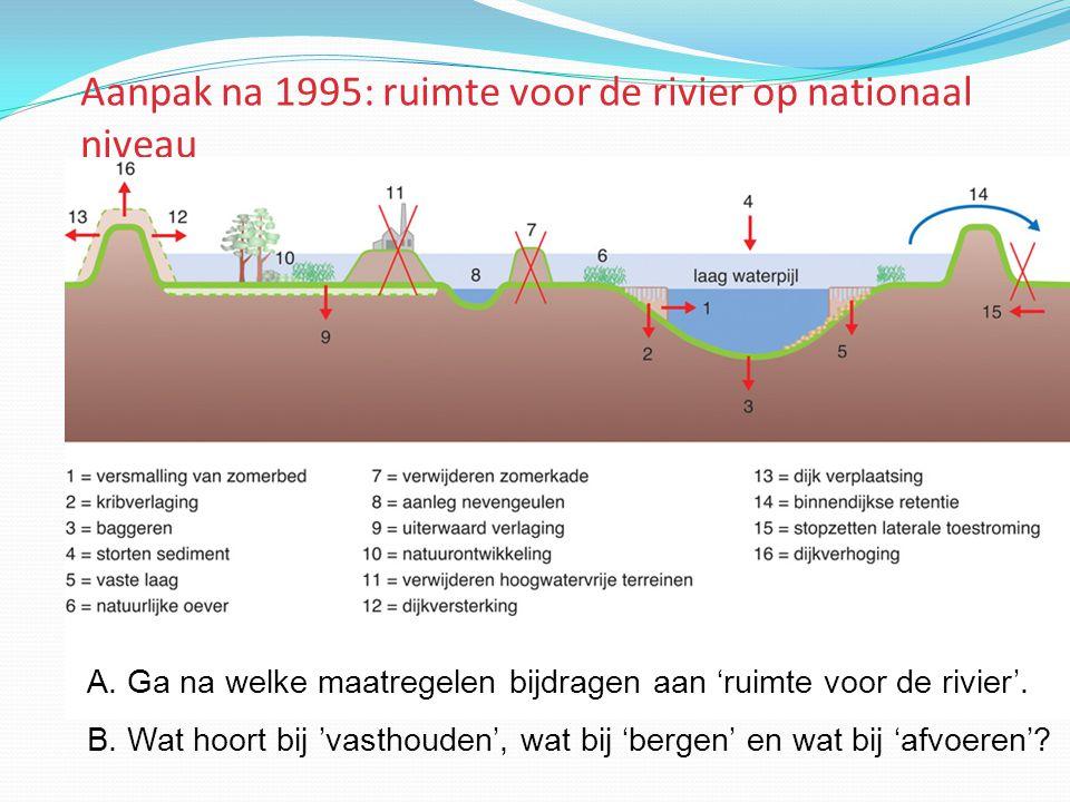 Aanpak na 1995: ruimte voor de rivier op nationaal niveau