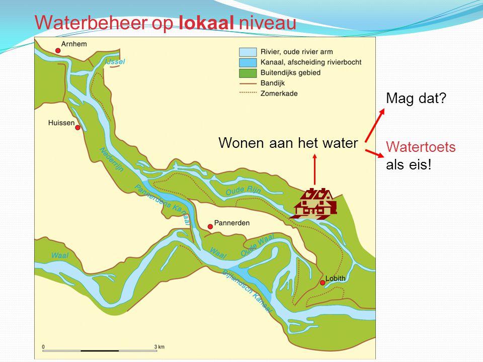 Waterbeheer op lokaal niveau