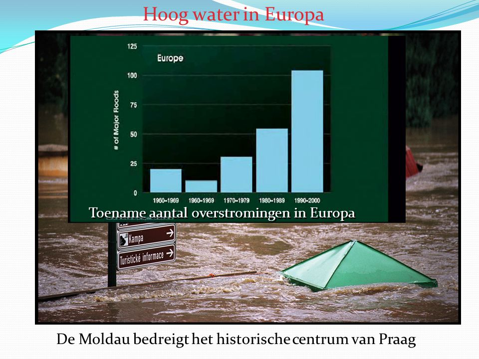 Hoog water in Europa Toename aantal overstromingen in Europa.