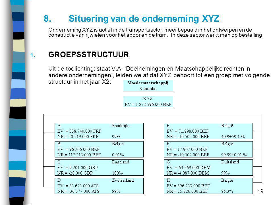 Bespreking groepsstructuur XYZ