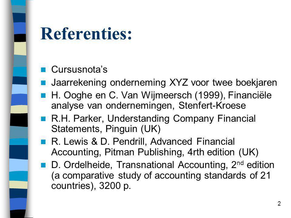 Inhoud Deel 1: Situering van de financiële analyse Introductie