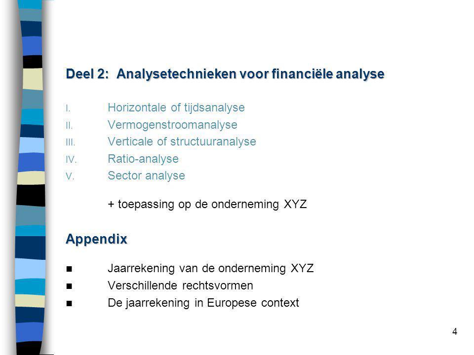 DEEL 1: Situering van de Financiële analyse I. Introductie