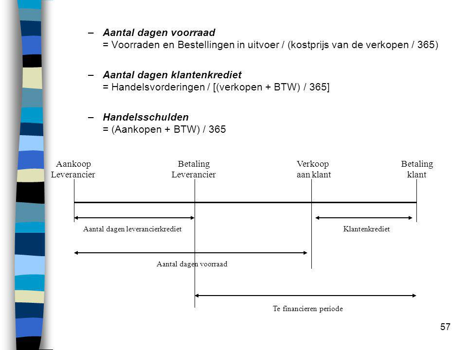Solvabiliteit Rentabiliteit Algemene schuldgraad = VV / EV of VV / TV