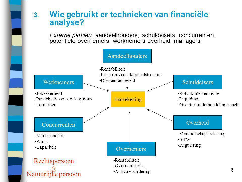 Hoe verschilt financiële analyse van technische analyse