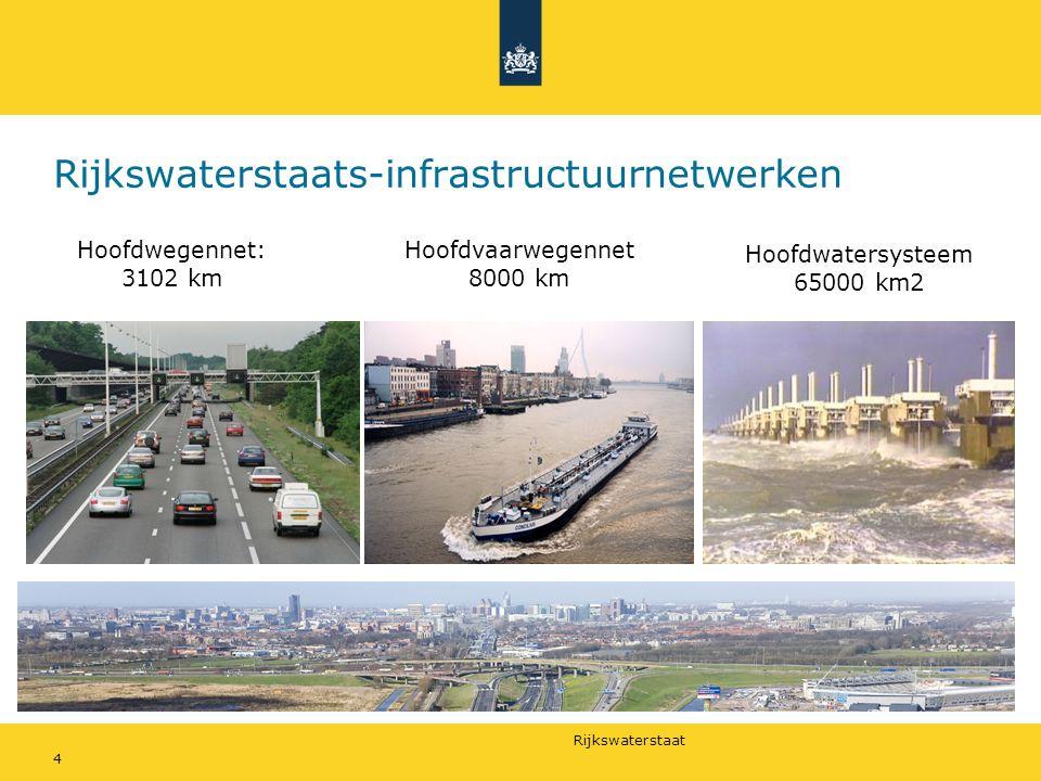 Rijkswaterstaats-infrastructuurnetwerken
