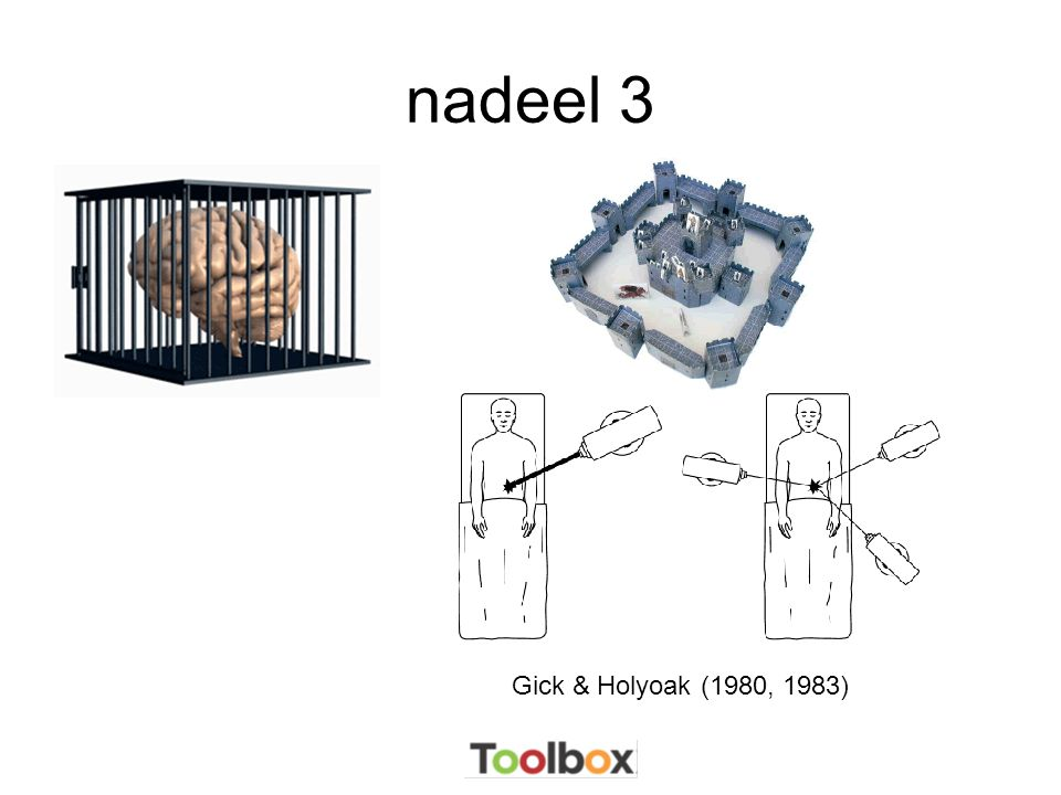 nadeel 3 Gick & Holyoak (1980, 1983)