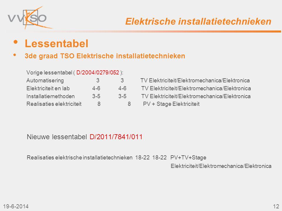 Elektrische installatietechnieken