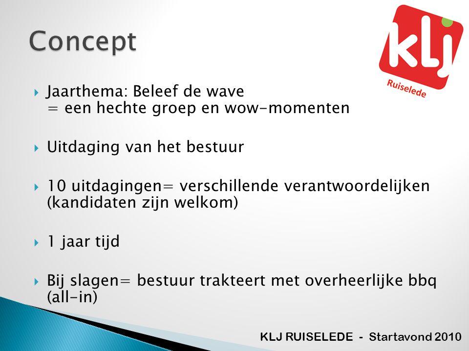 Concept Jaarthema: Beleef de wave = een hechte groep en wow-momenten