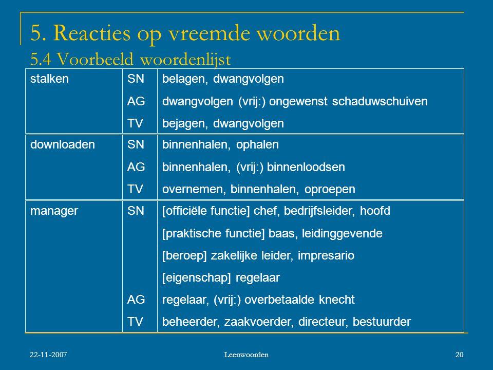 5. Reacties op vreemde woorden 5.4 Voorbeeld woordenlijst