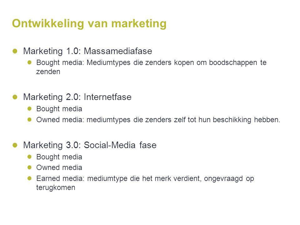 Ontwikkeling van marketing