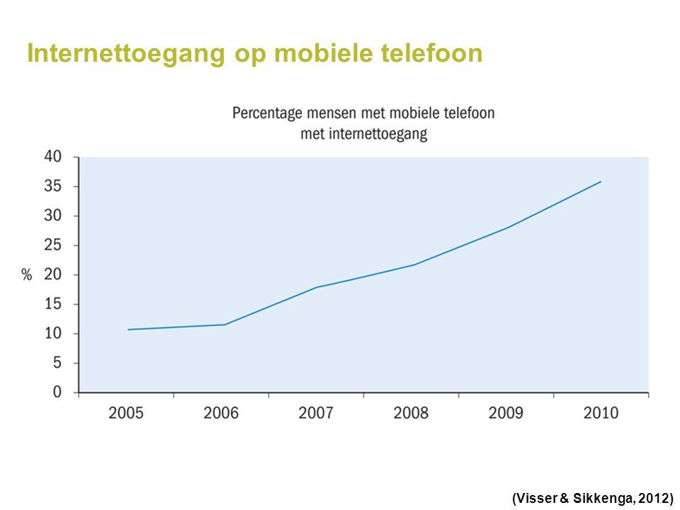 Internettoegang op mobiele telefoon